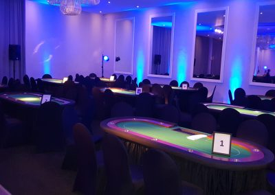 Texas Hold em Poker Tournament(3)